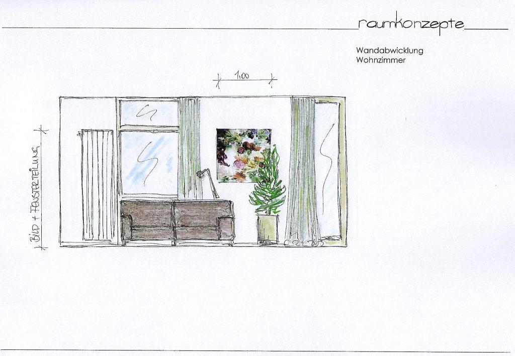 Wohnzimmer links Wandabwicklung Moebelierung geplant